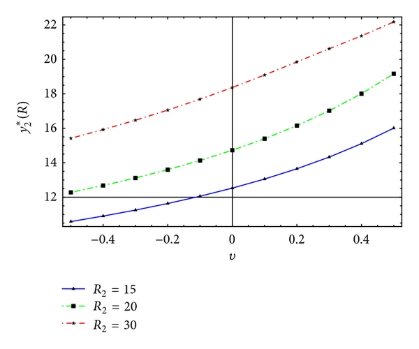 657641.fig.003