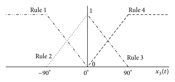 687317.fig.002