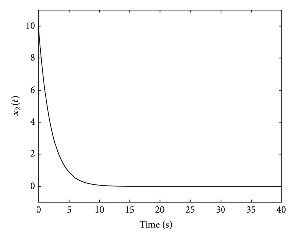 687317.fig.004