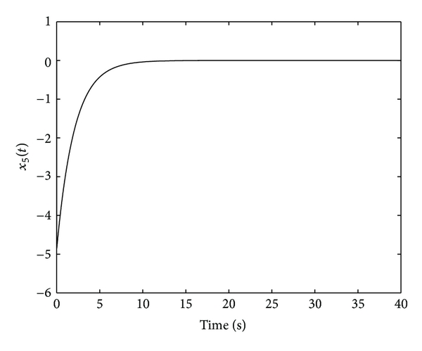 687317.fig.007
