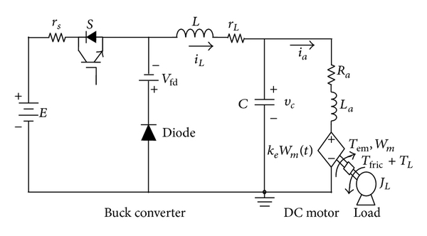 (b)  Electrical circuit for the buck-motor system