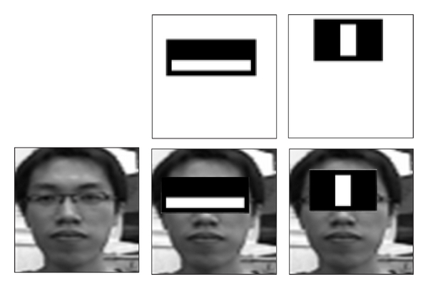 (b) To find out a face by Haar-like features