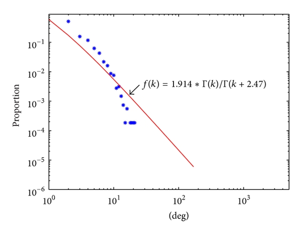 694956.fig.003