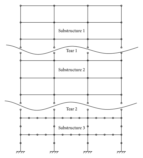 (b) The divided substructures