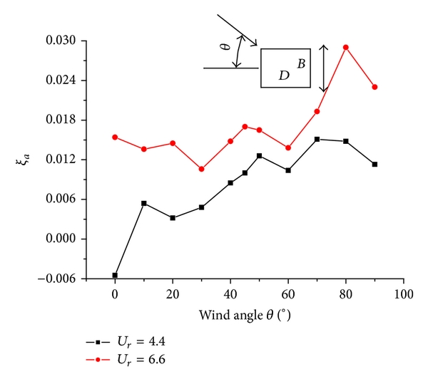 731572.fig.008a