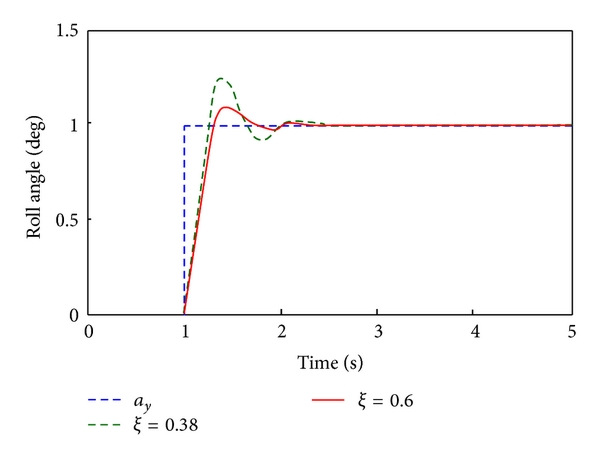 750896.fig.002