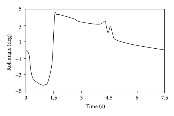 750896.fig.007