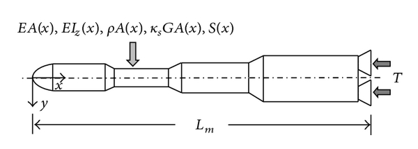 764673.fig.001