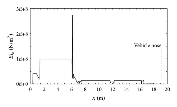 764673.fig.006a