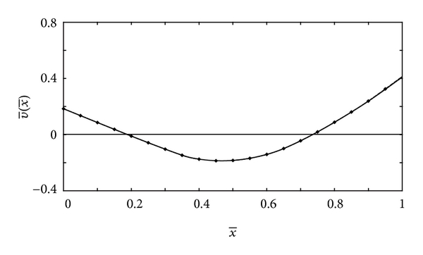 764673.fig.007a