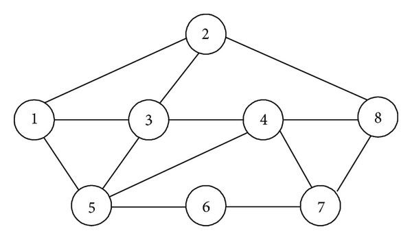 (a) The topology of network