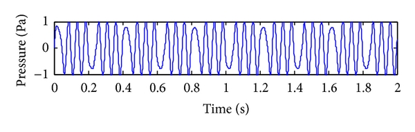 (a) Signal waveform after delay pressure detecting
