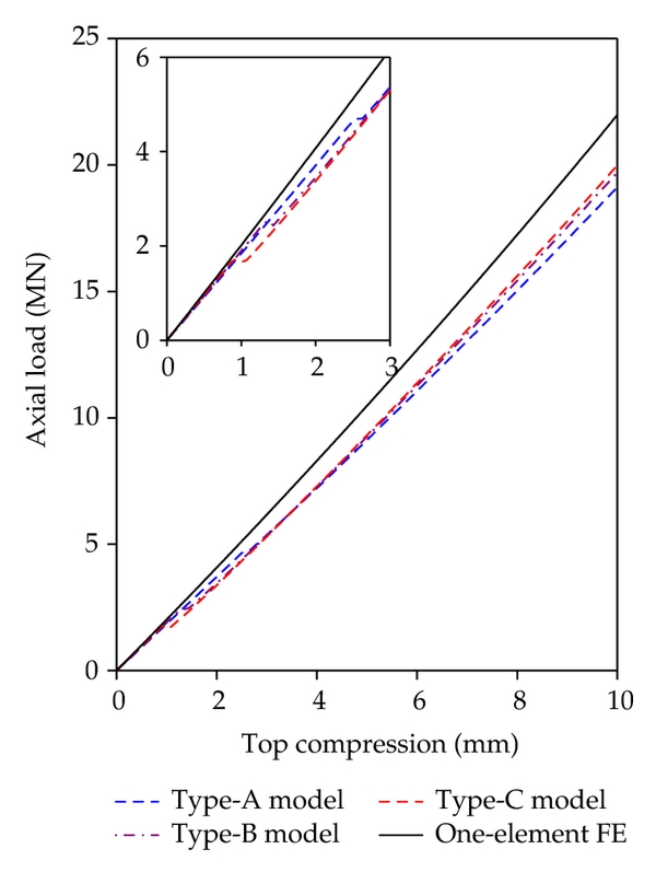 (a) Effect of particle density