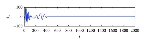 859304.fig.001a