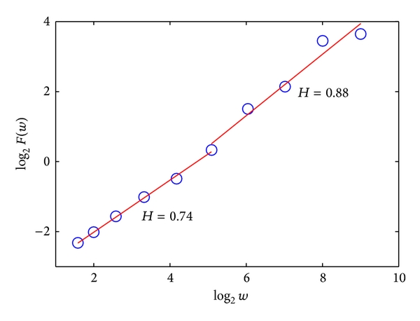 868313.fig.007a