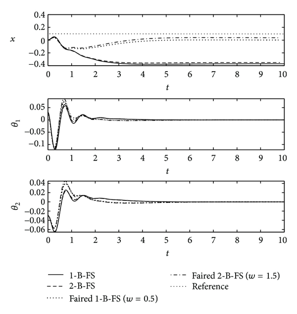 870595.fig.003
