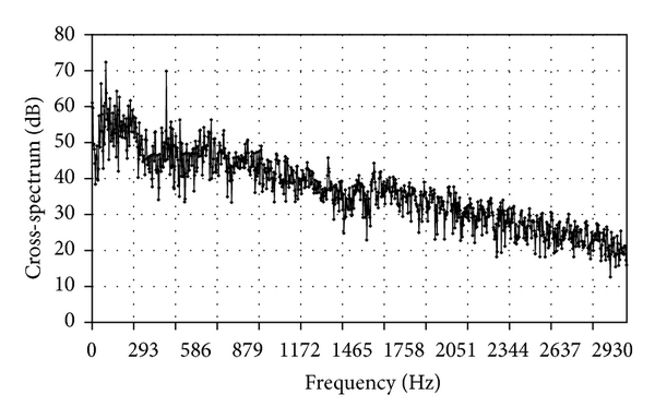 875929.fig.0010