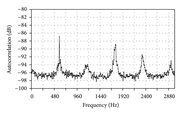 875929.fig.007