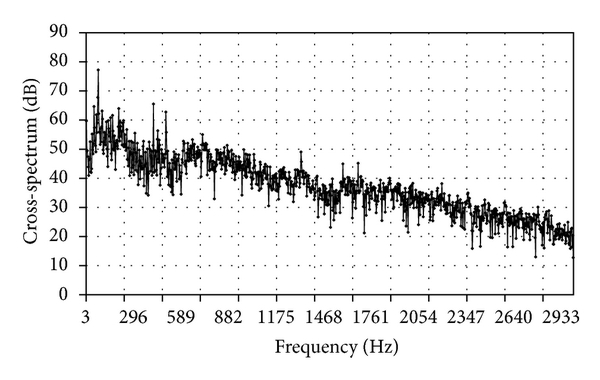 875929.fig.009
