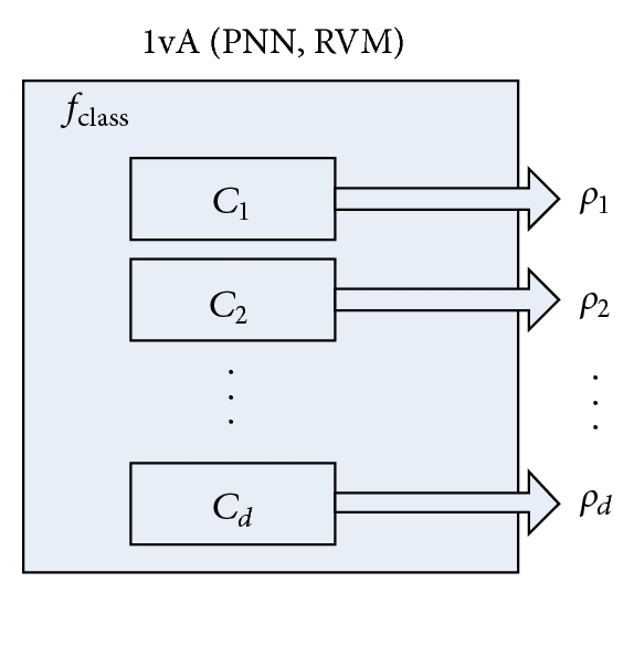974862.fig.006a