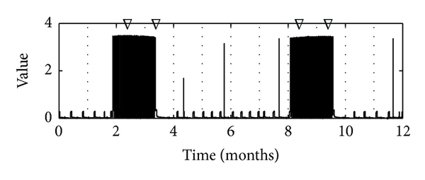 979035.fig.004a