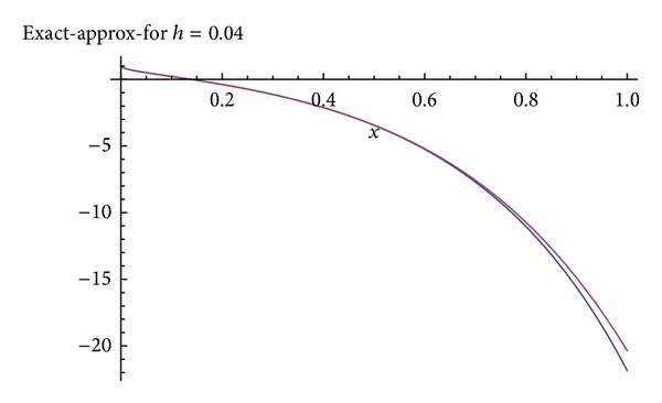 981526.fig.003