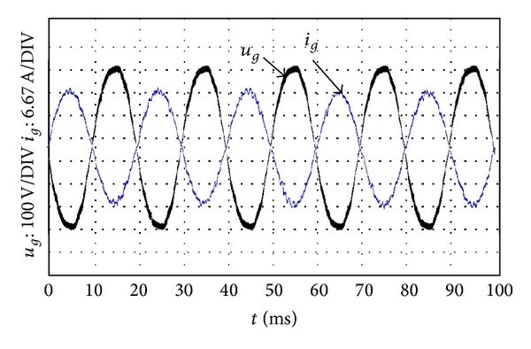 (b) After 5 kHz low-pass filter