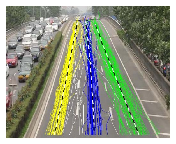 (e) Lane center detection results in straight ramp in daytime