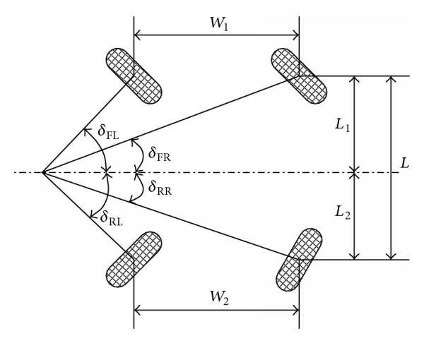 (a) The Ackerman steering triangle diagram