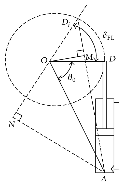 (b) The mathematical diagram of a steering wheel