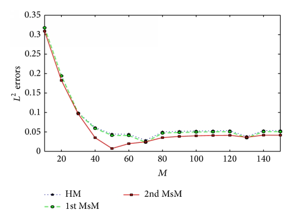 217869.fig.004a