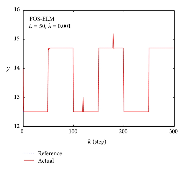 246964.fig.005a