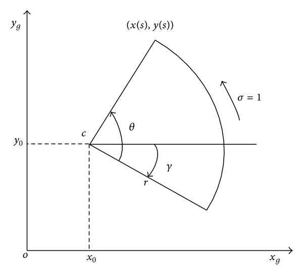 254503.fig.003
