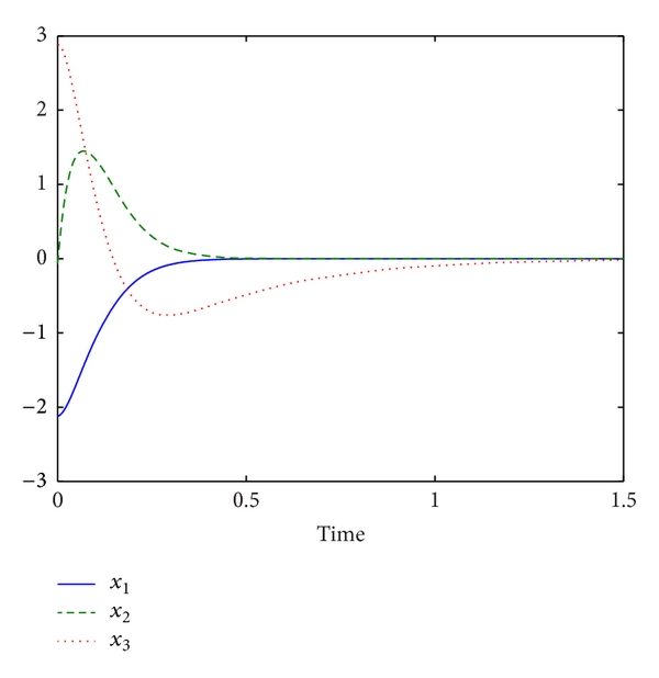 267024.fig.004