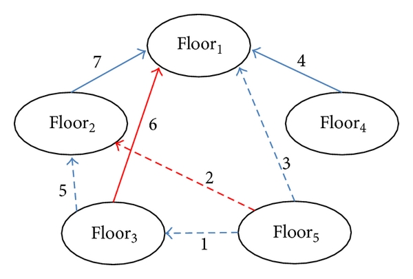 (a) Opinion network