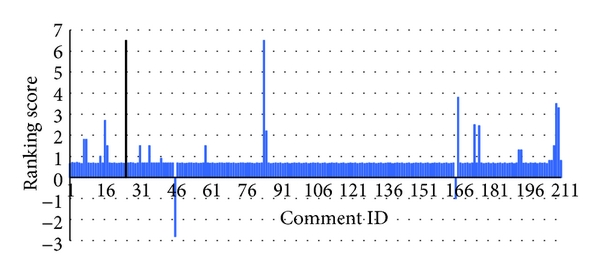 328407.fig.005