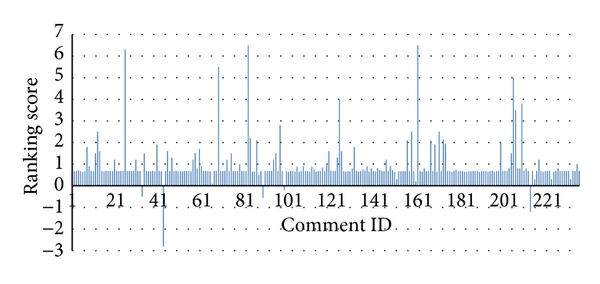 328407.fig.006