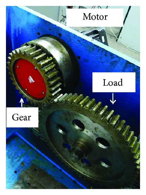 (b) Motor and load