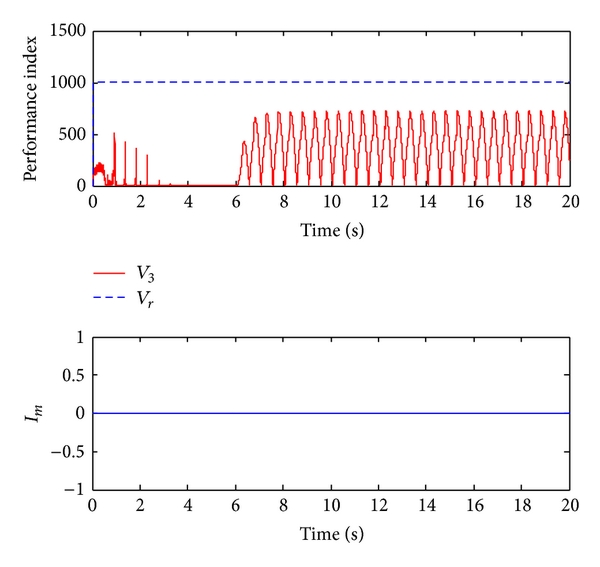 345345.fig.0013