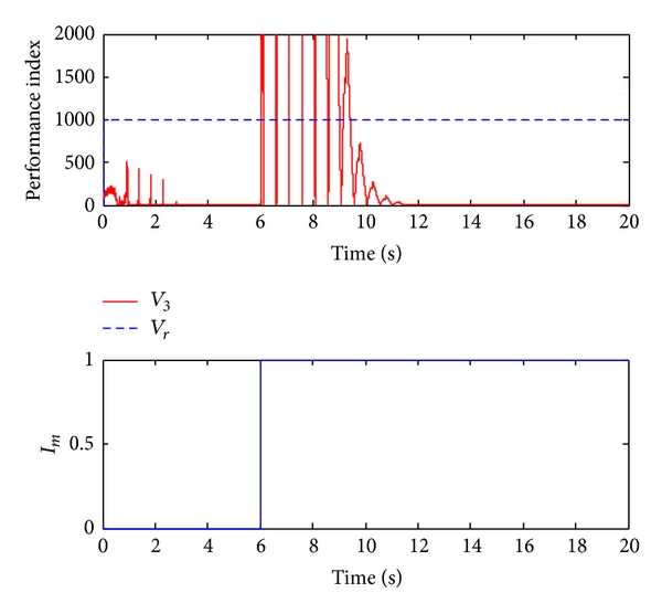 345345.fig.003
