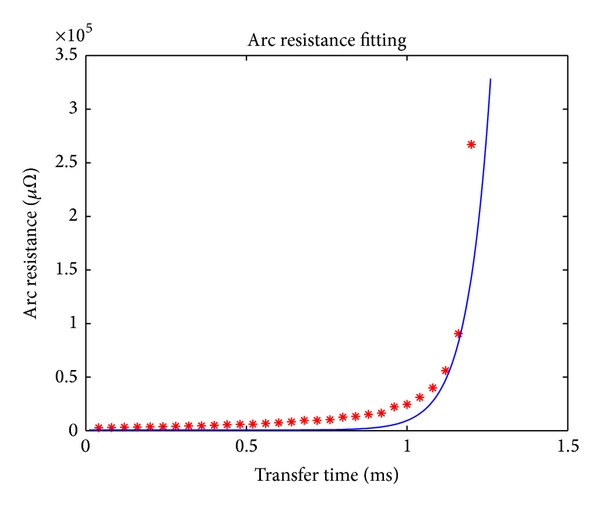 384790.fig.0012