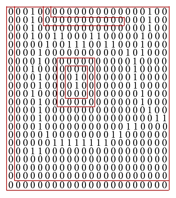(d) Corresponding voro s matrix where each entry shows if the site cell belongs to the GVD (register as 1) or not (register as 0)