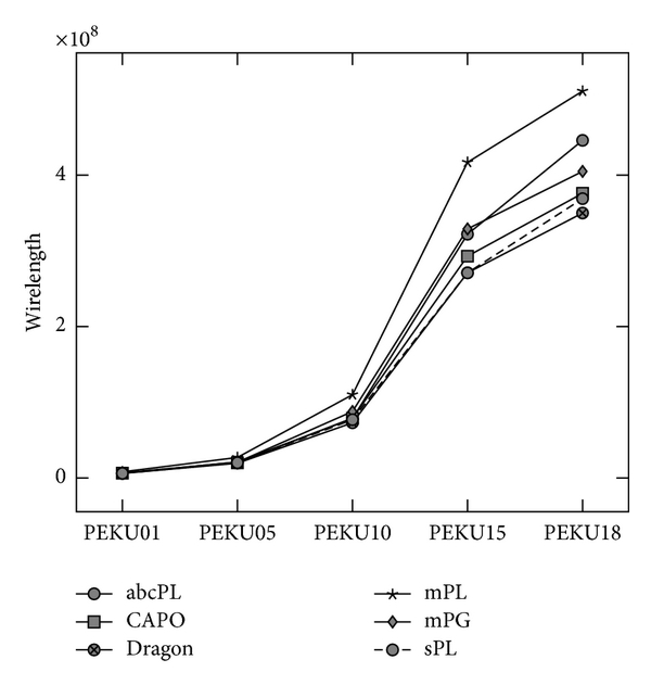 461062.fig.0018