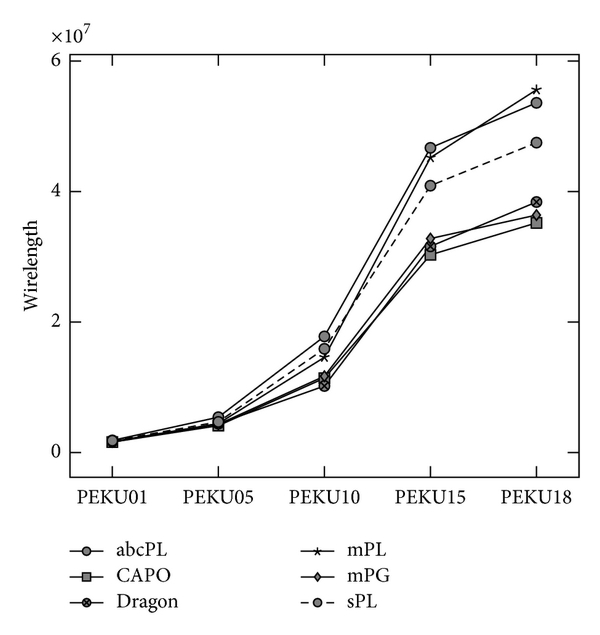 461062.fig.006