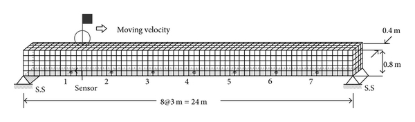 462341.fig.003