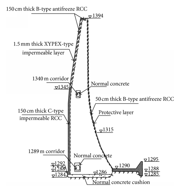 (a) Cantilever section