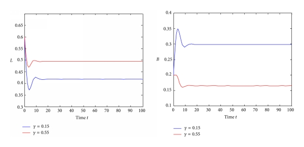 475934.fig.007