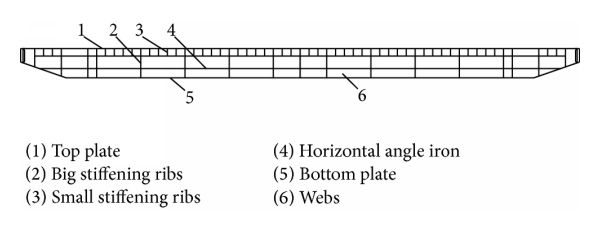 (a) Structural illustration of girder