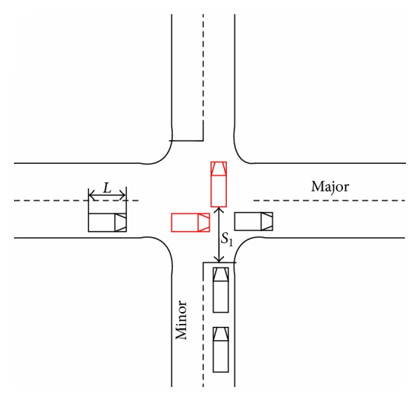 (a) TWSC intersection