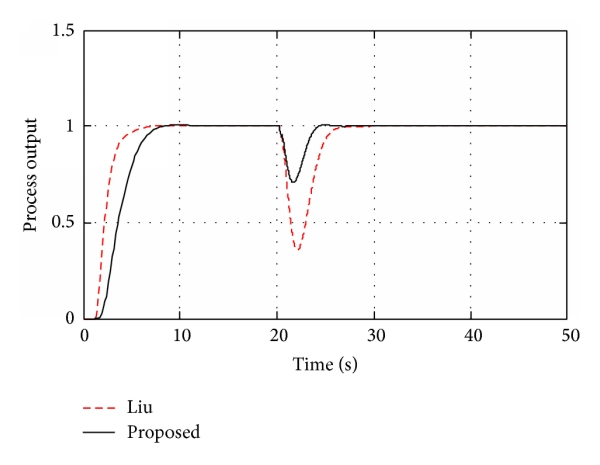 521460.fig.002